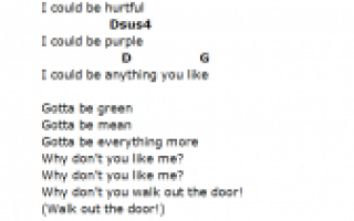 Mika Grace Kelly Аккорды для гитары 🎹 Группа Mika разбор Grace Kelly