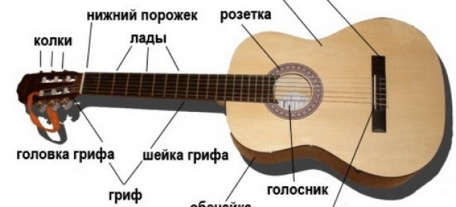 Из чего состоит гитара и как её сделать