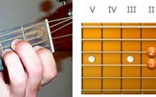 Как играть аккорд Am на гитаре