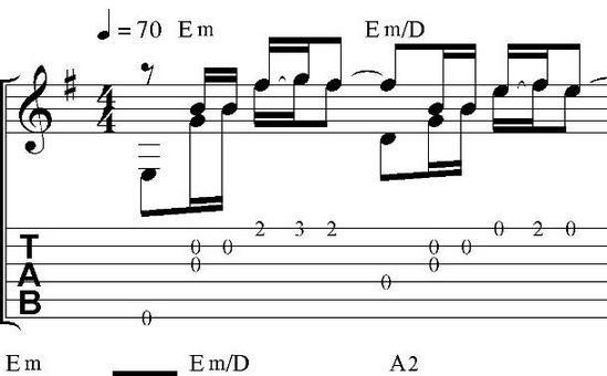 Как читать Табы для гитары (таблатуры) :